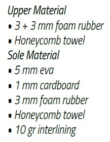 Honeycomb Towel Double Layer Double Sole Slippers