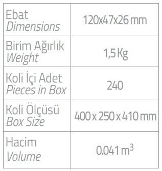 PL Printed Dental Kit