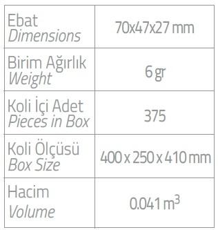 PL Printed Luxury Vanity Kit