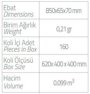 PL Printed Mega Vanity Kit