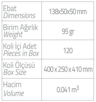 PL Printed Foam Shaving Kit